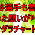 大谷翔平選手も夢を実現させた 目標の書き方